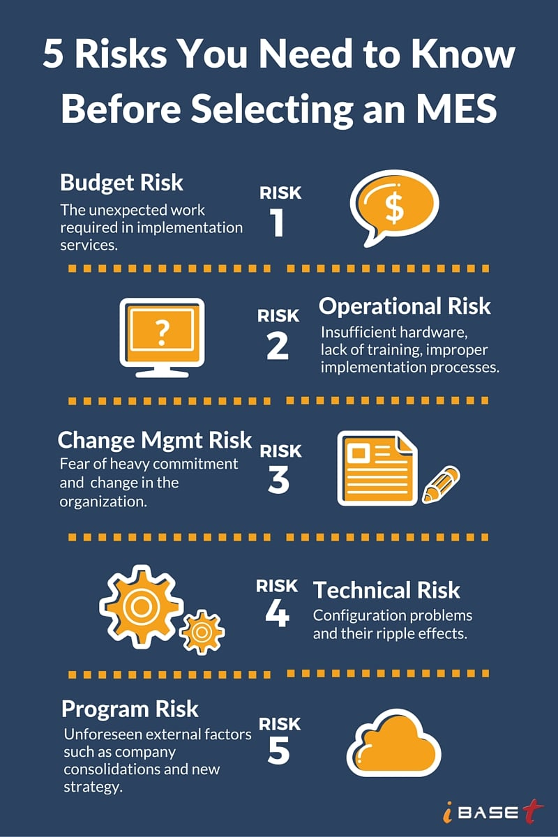 Top 5 Risks You Need to Know Before Selecting a Manufacturing Execution System