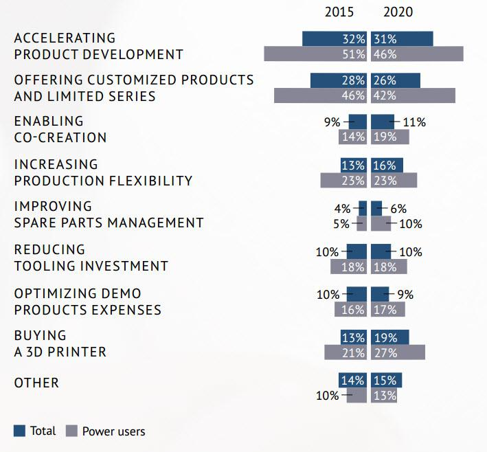 Power Users Production2 3