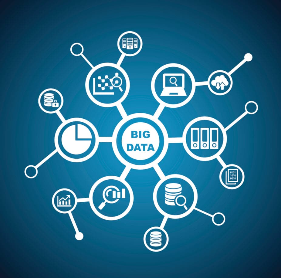 2015 Big Data Market Update: 42.6% of Big Data Manufacturing Apps Are Created By Enterprises
